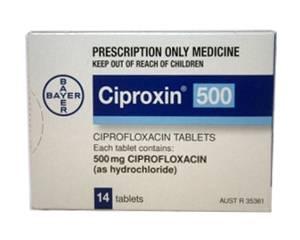 Kup Ciproxin